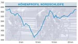 Höhenprofil Nordschleife 25km 550hm :-)