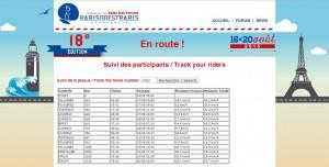 Ergebnis Paris Brest Paris 2015, Heike Priess